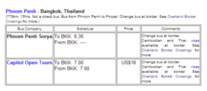 Добраться в Пномпень из Тайланда